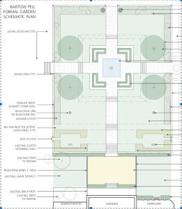 Restoration plan for BPMM Formal Garden