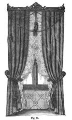 Window treatment. illustration in Beautiful Homes; or, Hints in House Furnishing, Hentry T Williams and Mrs. C. S. Jones, 1878