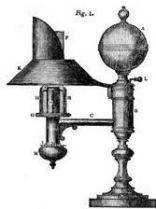 Argand lamp engraving Penny Cyclo 1834 - Copy