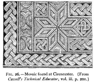 Roman mosaic Circencester