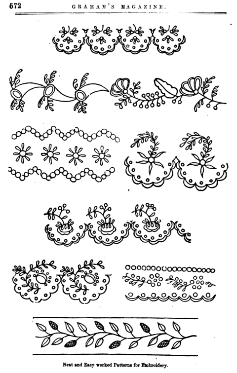 Embroidery patterns Graham's June 1856