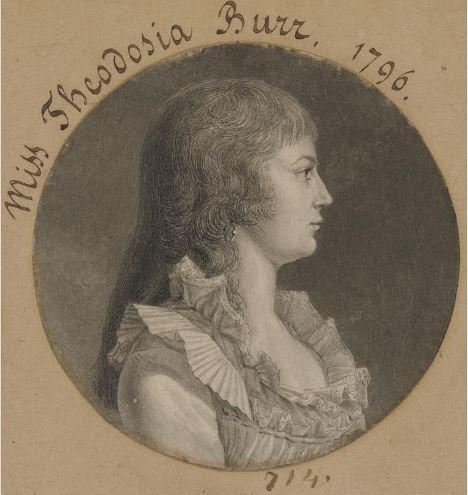Theodosia Burr, 1796